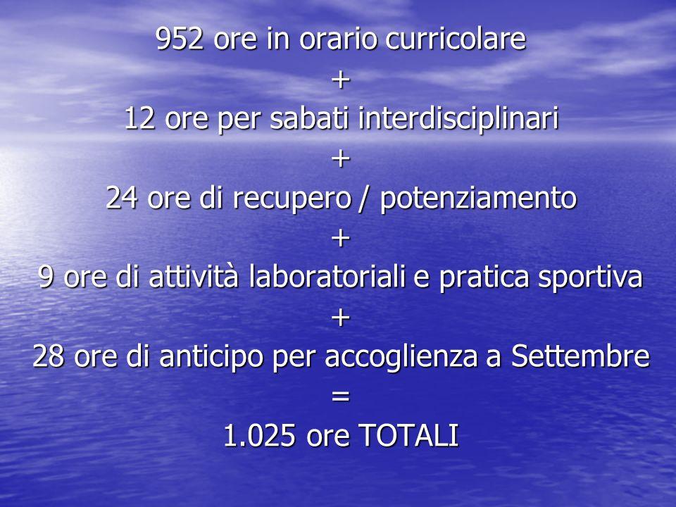 952 ore in orario curricolare + 12 ore per sabati interdisciplinari