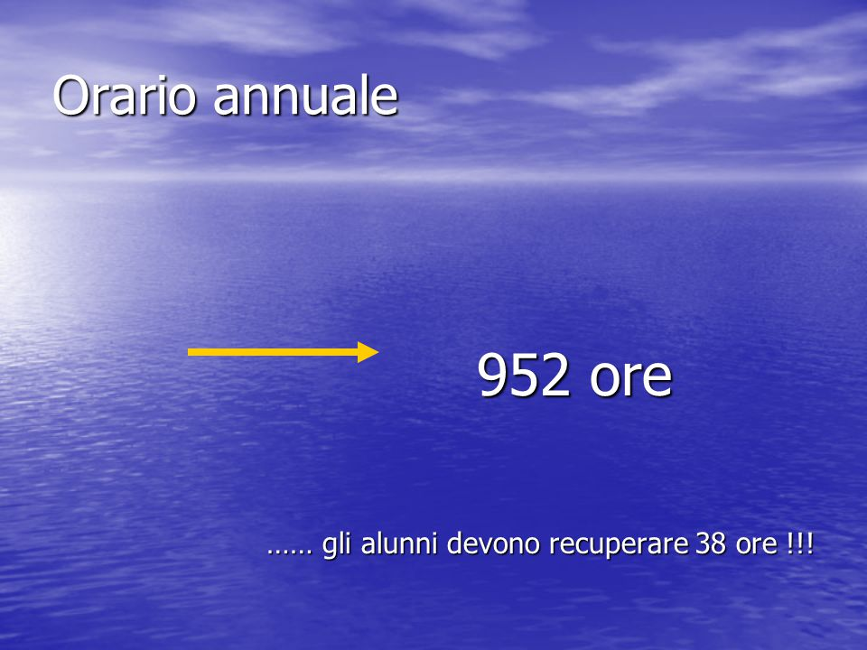 Orario annuale 952 ore …… gli alunni devono recuperare 38 ore !!!