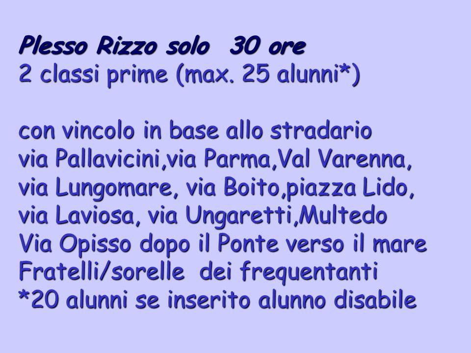 Plesso Rizzo solo 30 ore 2 classi prime (max. 25 alunni*) con vincolo in base allo stradario. via Pallavicini,via Parma,Val Varenna,