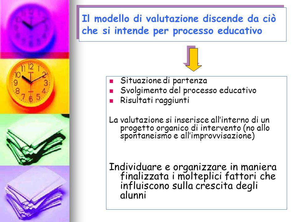 Il modello di valutazione discende da ciò che si intende per processo educativo