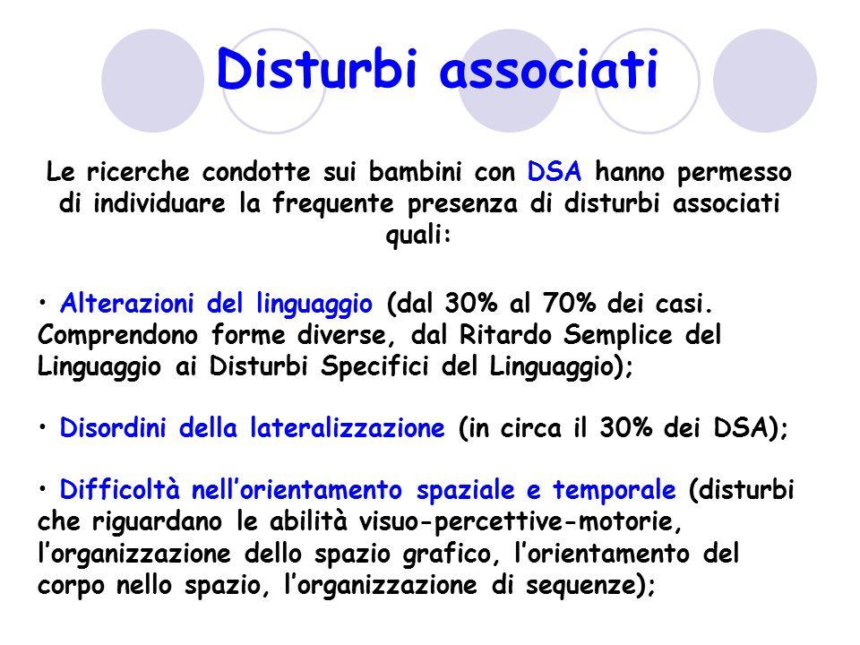 Disturbi associati Le ricerche condotte sui bambini con DSA hanno permesso di individuare la frequente presenza di disturbi associati quali: