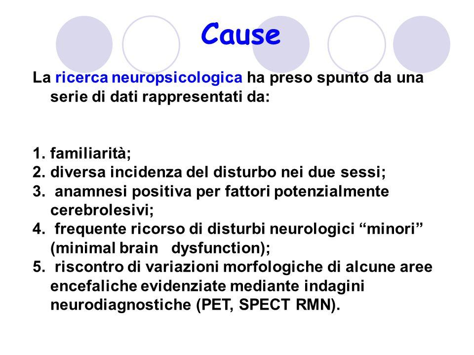 Cause La ricerca neuropsicologica ha preso spunto da una serie di dati rappresentati da: familiarità;
