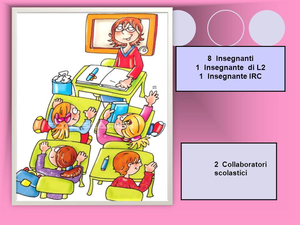 8 Insegnanti 1 Insegnante di L2 1 Insegnante IRC
