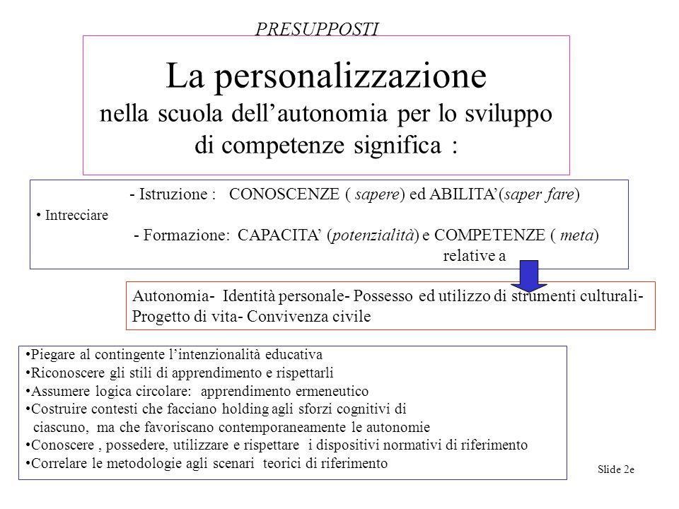 PRESUPPOSTI La personalizzazione nella scuola dell'autonomia per lo sviluppo di competenze significa :