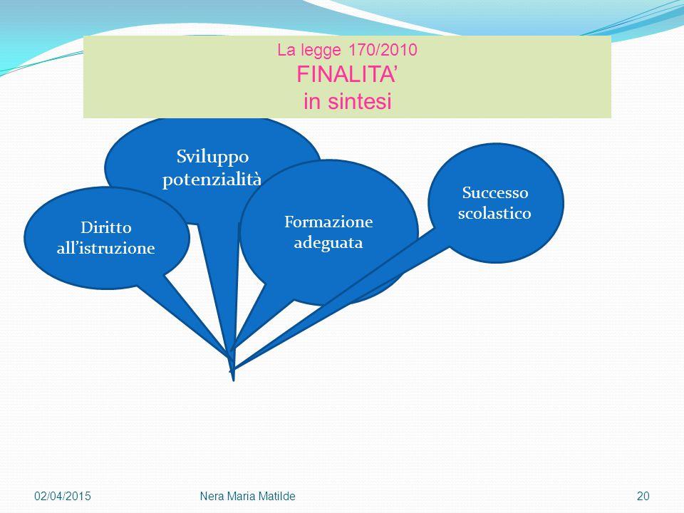 FINALITA' in sintesi Sviluppo potenzialità La legge 170/2010