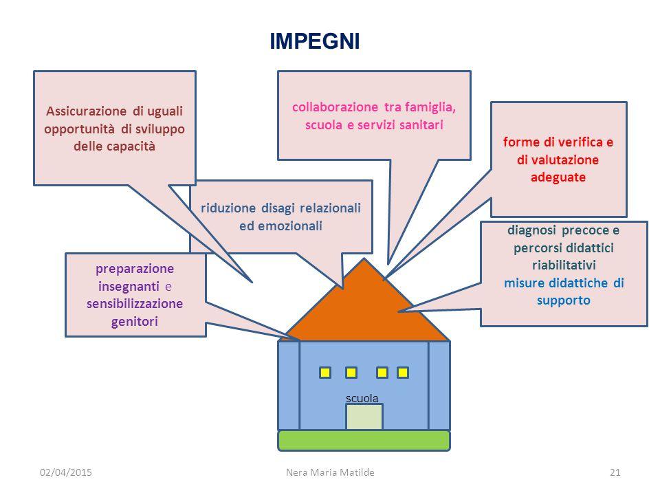 IMPEGNI collaborazione tra famiglia, scuola e servizi sanitari