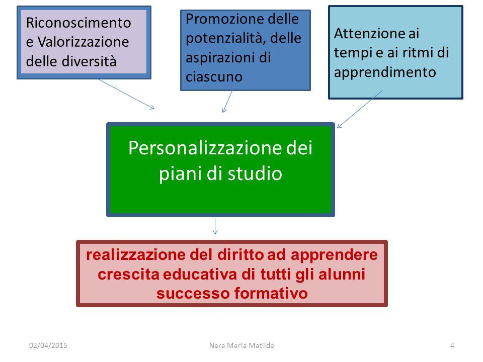 Personalizzazione dei piani di studio