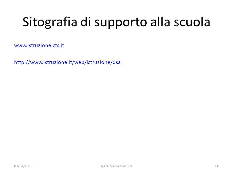 Sitografia di supporto alla scuola