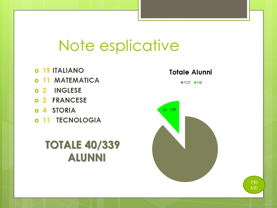 Note esplicative TOTALE 40/339 ALUNNI 19 ITALIANO 11 MATEMATICA