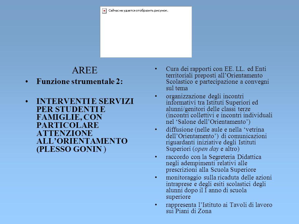 AREE Funzione strumentale 2: