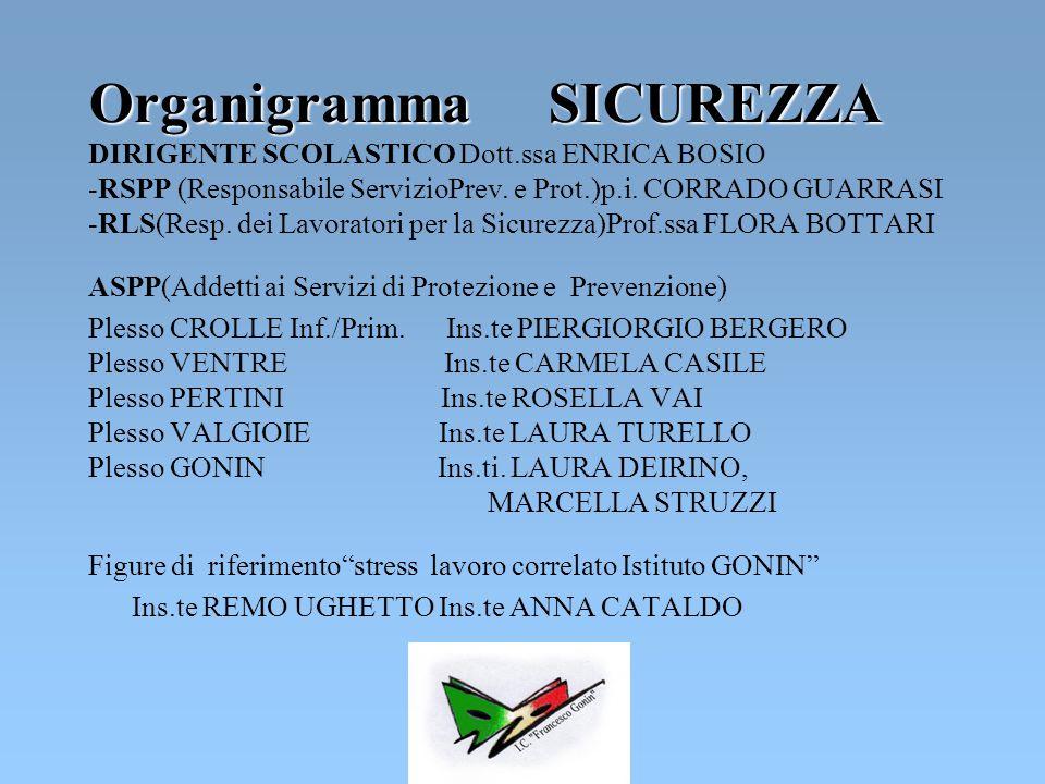 Organigramma SICUREZZA DIRIGENTE SCOLASTICO Dott