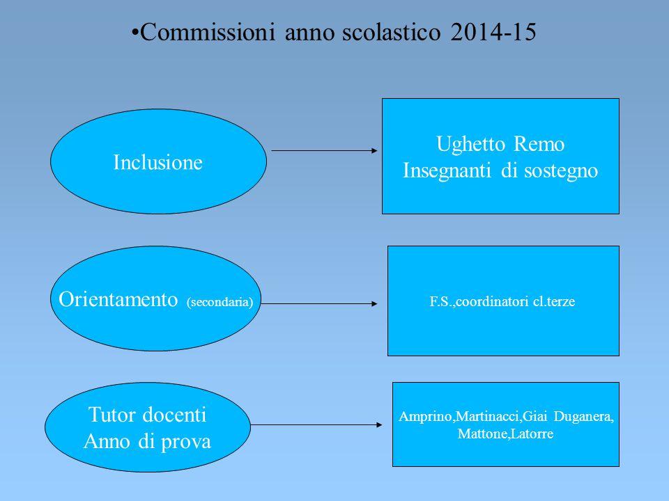 Commissioni anno scolastico 2014-15
