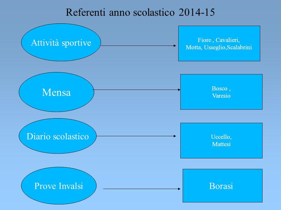 Referenti anno scolastico 2014-15