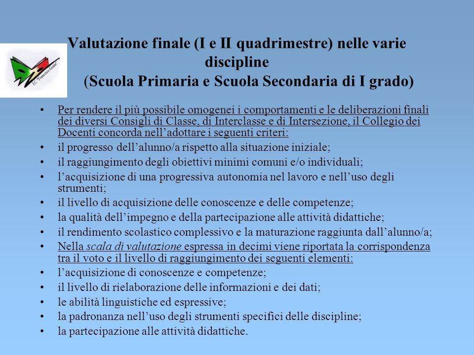 Valutazione finale (I e II quadrimestre) nelle varie discipline (Scuola Primaria e Scuola Secondaria di I grado)