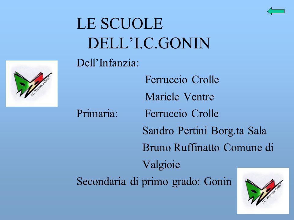 LE SCUOLE DELL'I.C.GONIN