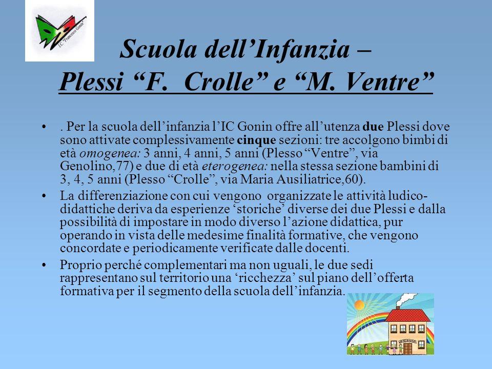 Scuola dell'Infanzia – Plessi F. Crolle e M. Ventre