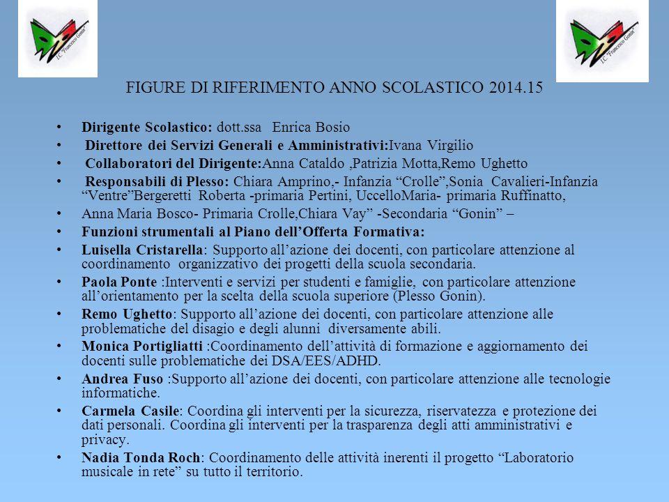 FIGURE DI RIFERIMENTO ANNO SCOLASTICO 2014.15