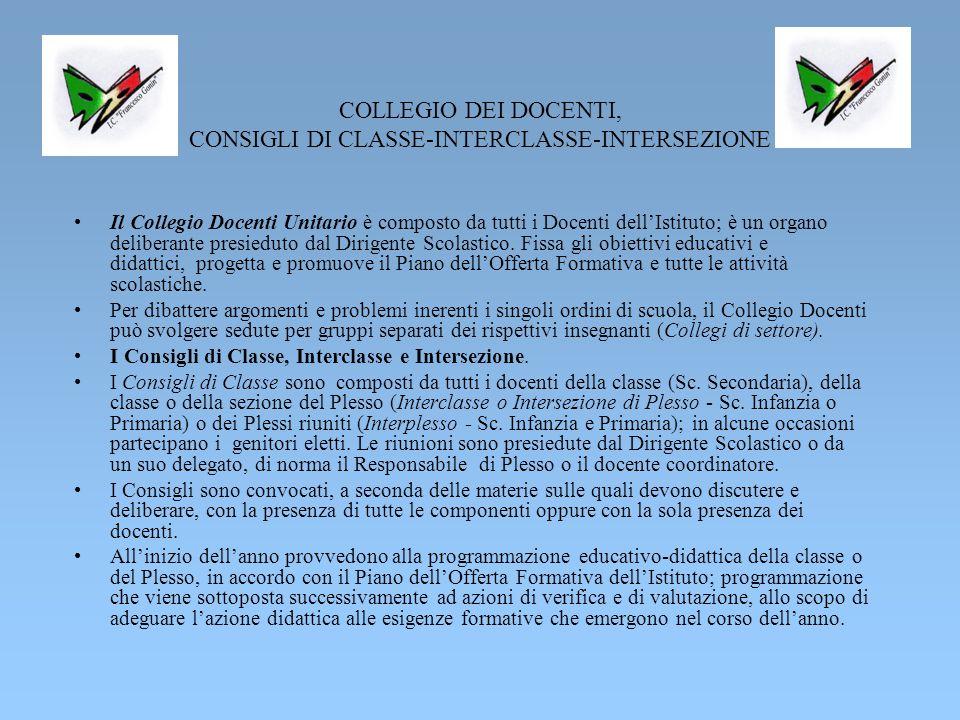 COLLEGIO DEI DOCENTI, CONSIGLI DI CLASSE-INTERCLASSE-INTERSEZIONE