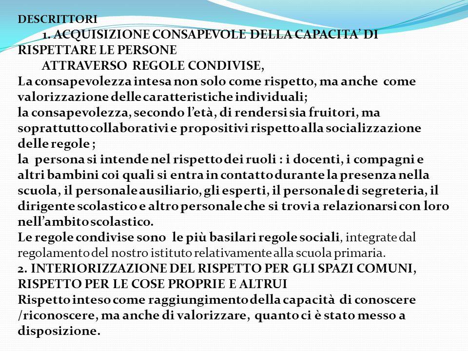 1. ACQUISIZIONE CONSAPEVOLE DELLA CAPACITA' DI RISPETTARE LE PERSONE