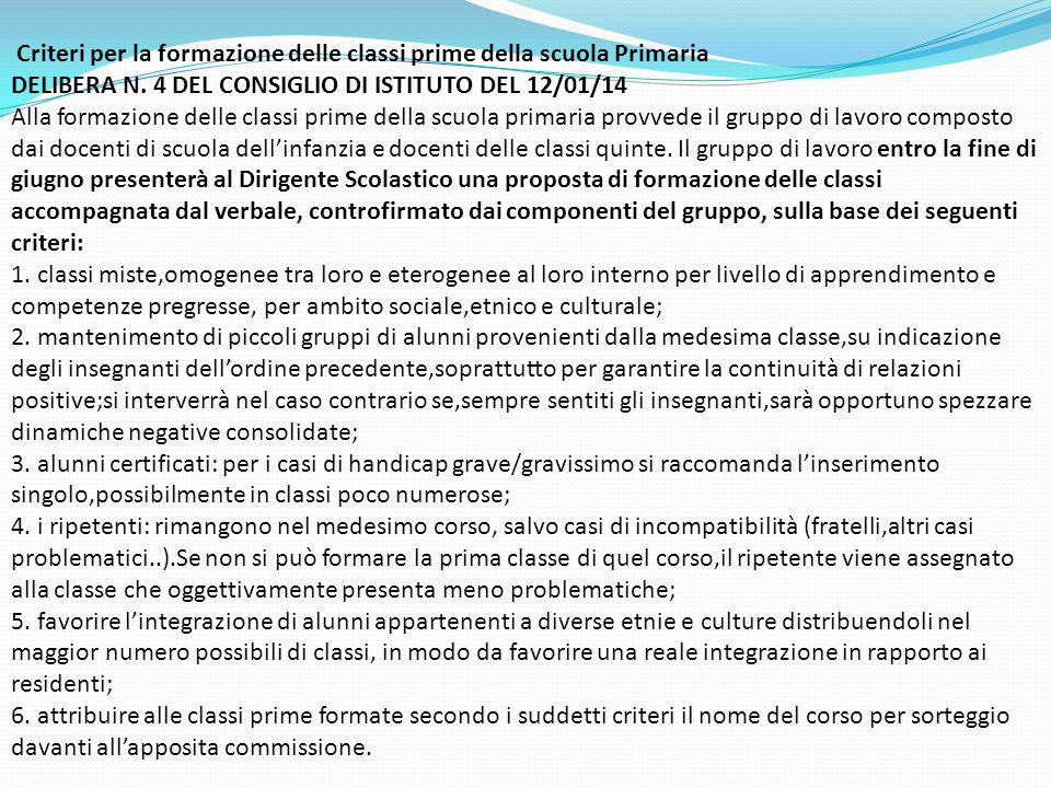Criteri per la formazione delle classi prime della scuola Primaria