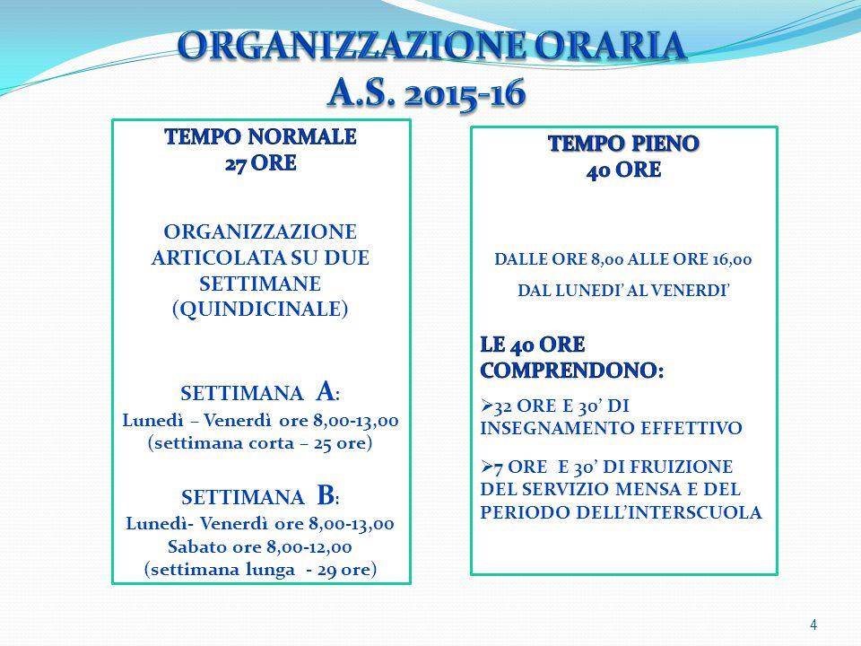 ORGANIZZAZIONE ORARIA A.S. 2015-16