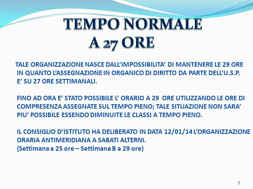 TEMPO NORMALE A 27 ORE. TALE ORGANIZZAZIONE NASCE DALL'IMPOSSIBILITA' DI MANTENERE LE 29 ORE.