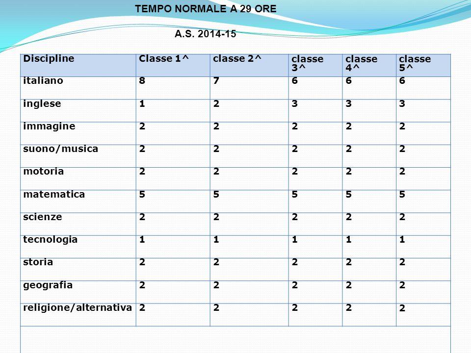 TEMPO NORMALE A 29 ORE A.S. 2014-15 Discipline Classe 1^ classe 2^