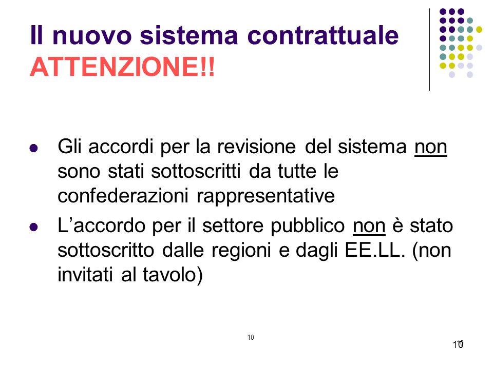 Il nuovo sistema contrattuale ATTENZIONE!!