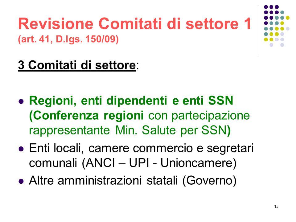 Revisione Comitati di settore 1 (art. 41, D.lgs. 150/09)