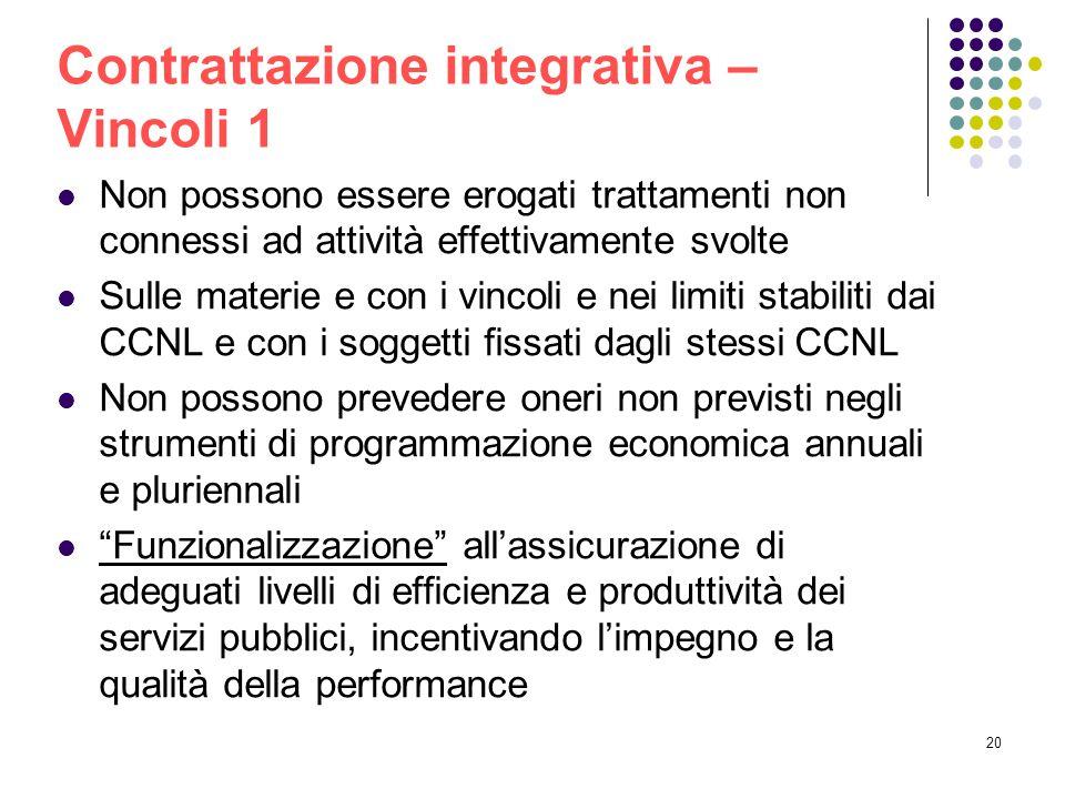 Contrattazione integrativa – Vincoli 1