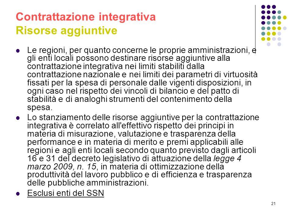 Contrattazione integrativa Risorse aggiuntive