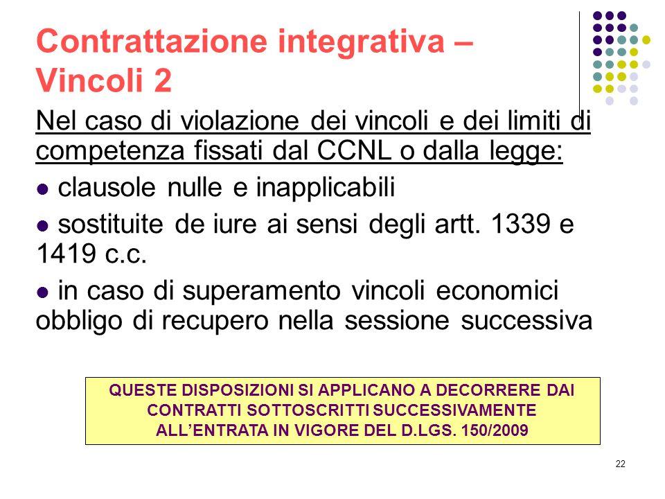 Contrattazione integrativa – Vincoli 2