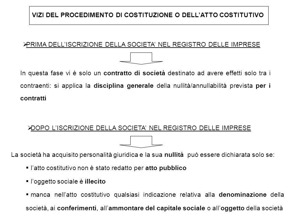VIZI DEL PROCEDIMENTO DI COSTITUZIONE O DELL'ATTO COSTITUTIVO