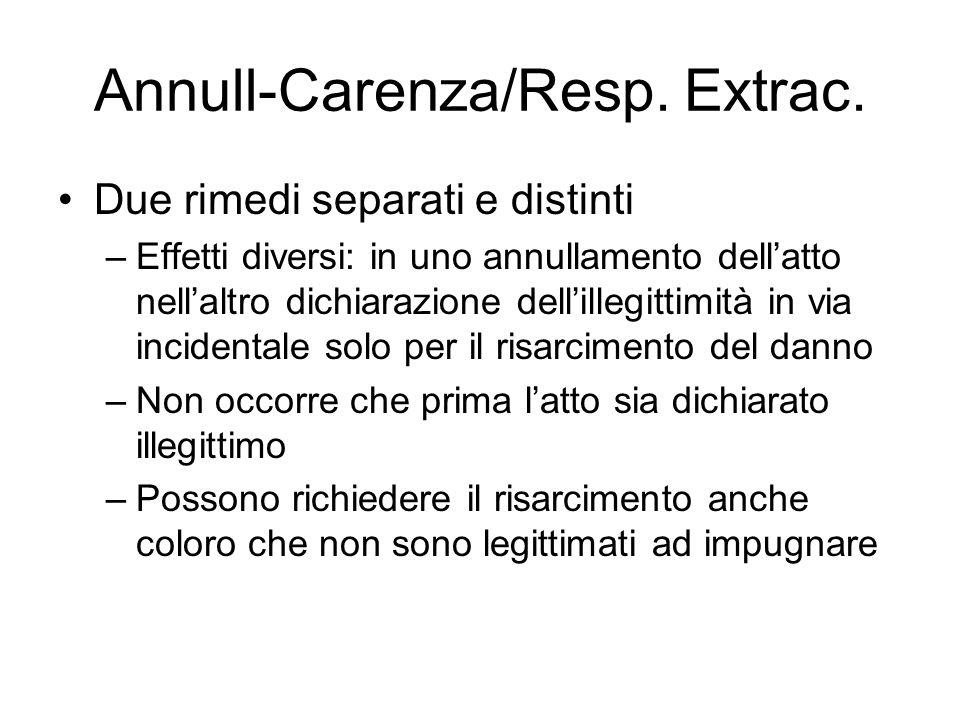 Annull-Carenza/Resp. Extrac.