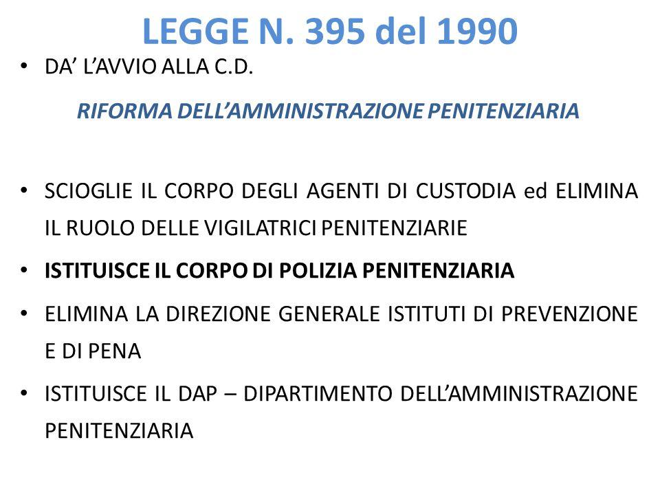 RIFORMA DELL'AMMINISTRAZIONE PENITENZIARIA