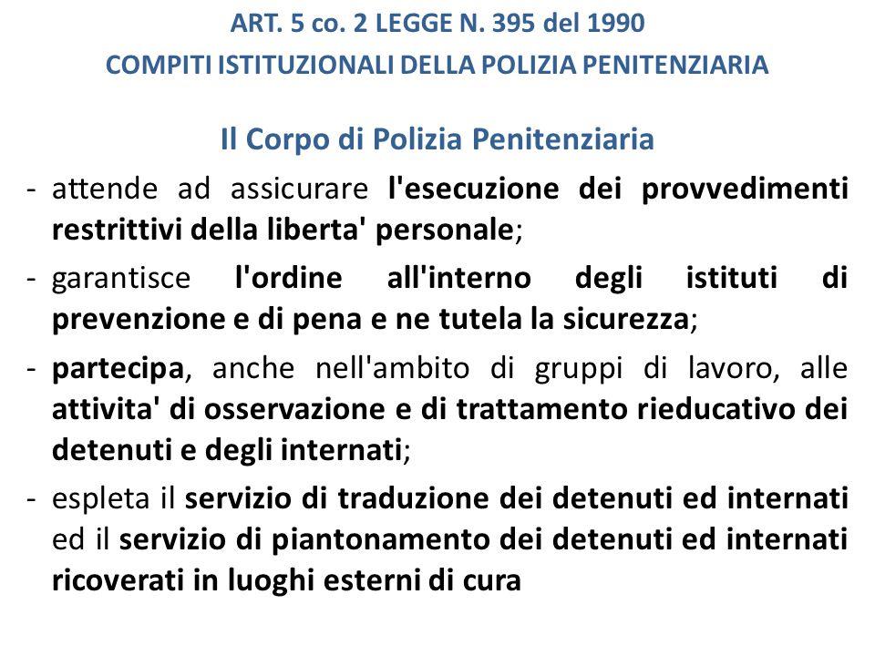 Il Corpo di Polizia Penitenziaria