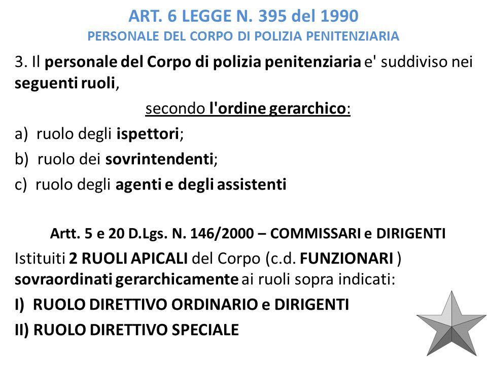 Artt. 5 e 20 D.Lgs. N. 146/2000 – COMMISSARI e DIRIGENTI