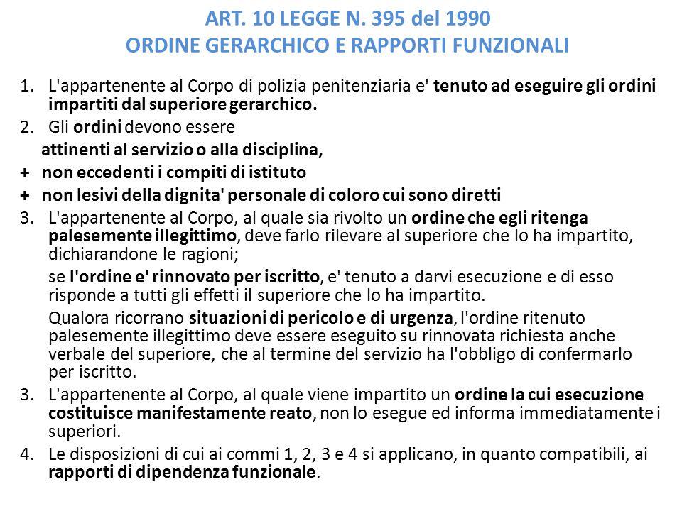 ART. 10 LEGGE N. 395 del 1990 ORDINE GERARCHICO E RAPPORTI FUNZIONALI