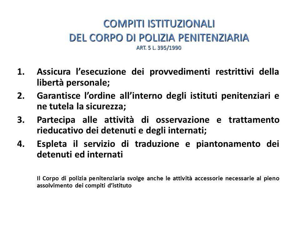 COMPITI ISTITUZIONALI DEL CORPO DI POLIZIA PENITENZIARIA ART. 5 L