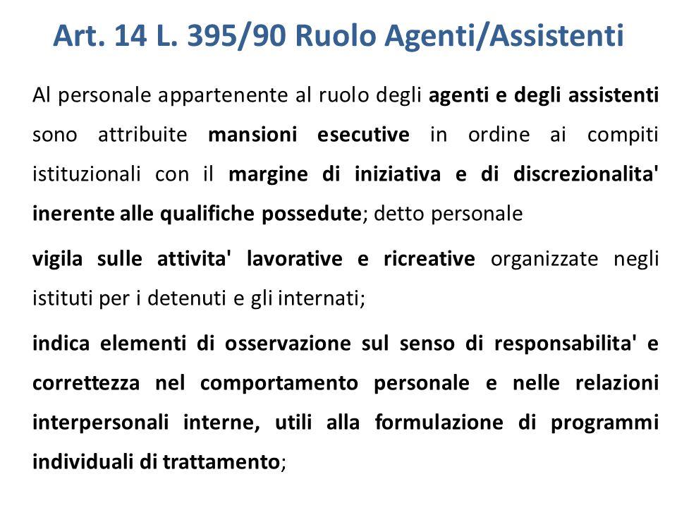 Art. 14 L. 395/90 Ruolo Agenti/Assistenti
