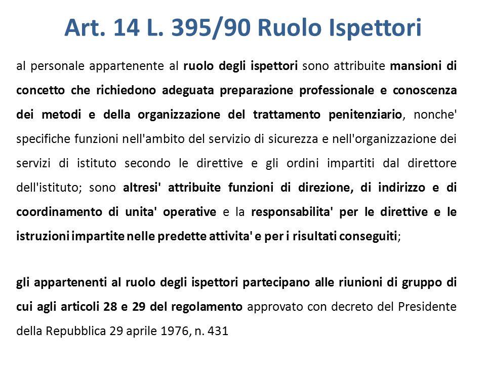 Art. 14 L. 395/90 Ruolo Ispettori