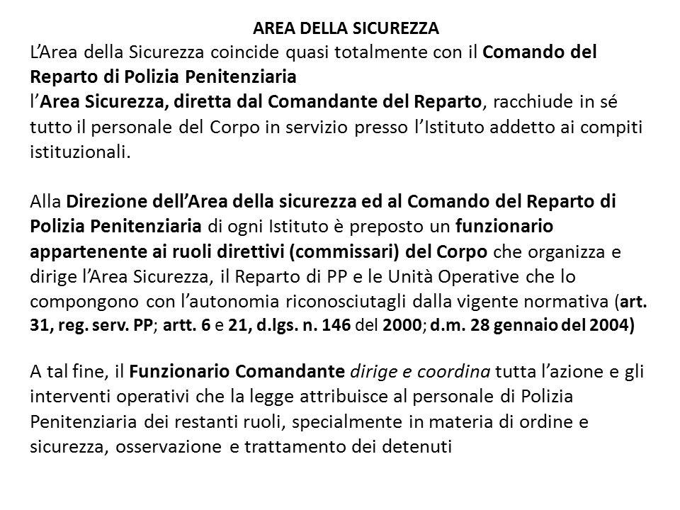 AREA DELLA SICUREZZA L'Area della Sicurezza coincide quasi totalmente con il Comando del Reparto di Polizia Penitenziaria.