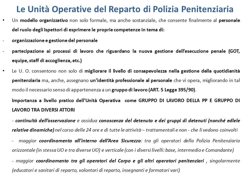 Le Unità Operative del Reparto di Polizia Penitenziaria