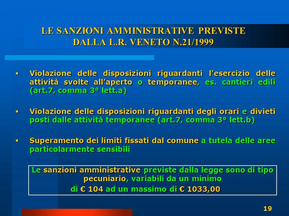 LE SANZIONI AMMINISTRATIVE PREVISTE DALLA L.R. VENETO N.21/1999