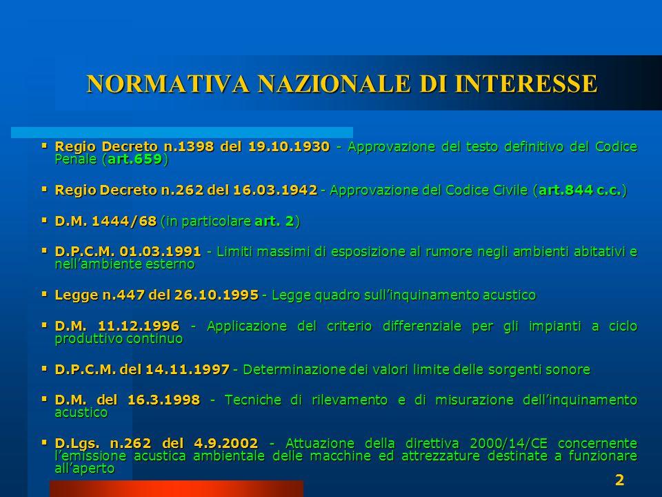 NORMATIVA NAZIONALE DI INTERESSE
