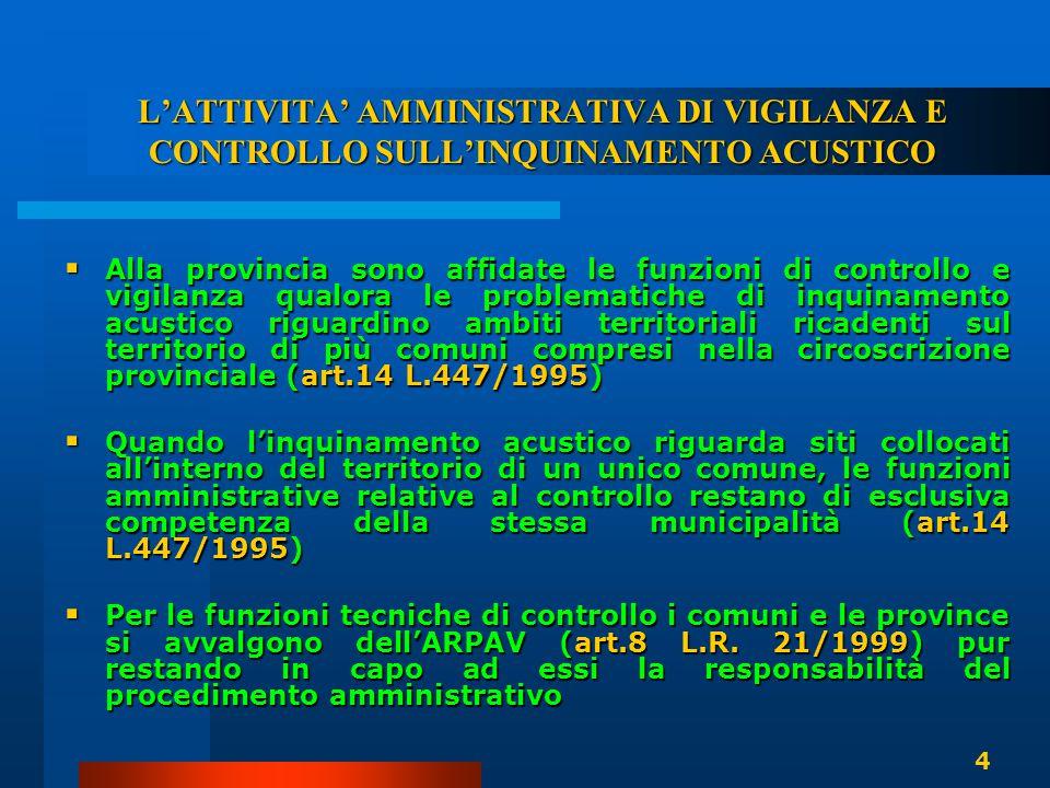 L'ATTIVITA' AMMINISTRATIVA DI VIGILANZA E CONTROLLO SULL'INQUINAMENTO ACUSTICO