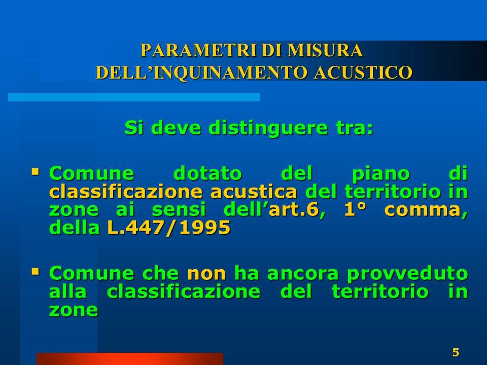 PARAMETRI DI MISURA DELL'INQUINAMENTO ACUSTICO