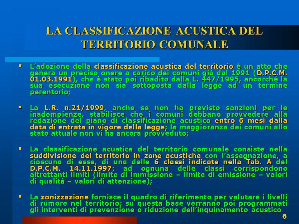 LA CLASSIFICAZIONE ACUSTICA DEL TERRITORIO COMUNALE