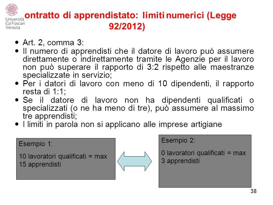 Contratto di apprendistato: limiti numerici (Legge 92/2012)