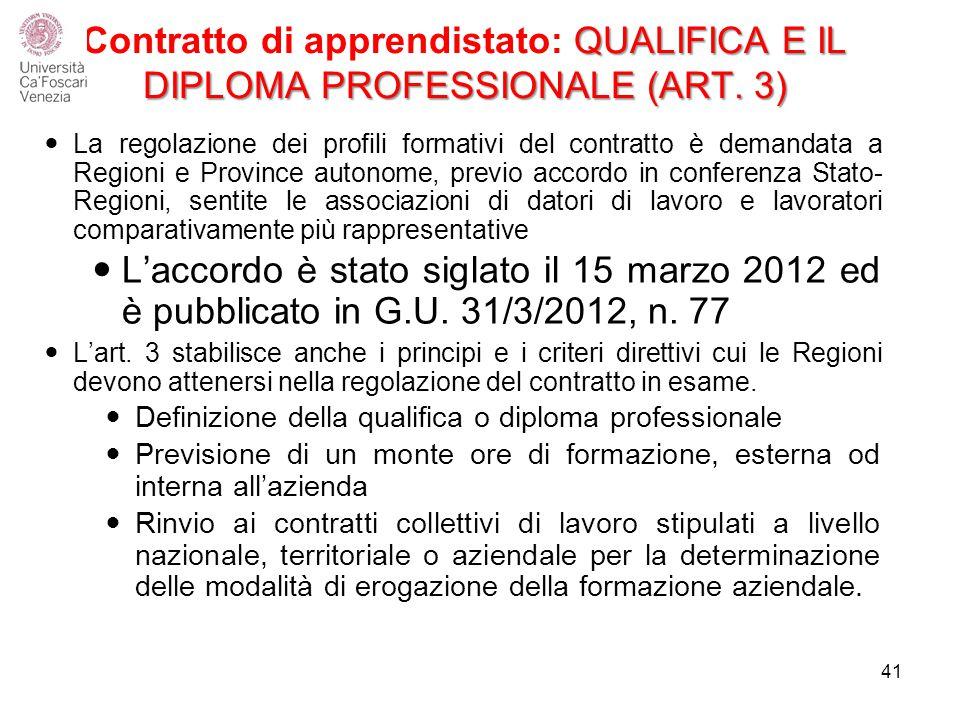 Contratto di apprendistato: QUALIFICA E IL DIPLOMA PROFESSIONALE (ART